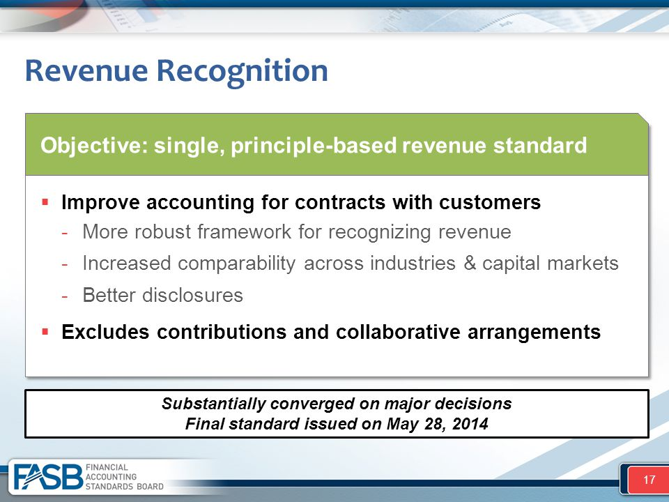 Revenue Recognition Objective: single, principle-based revenue standard. Improve accounting for contracts with customers.