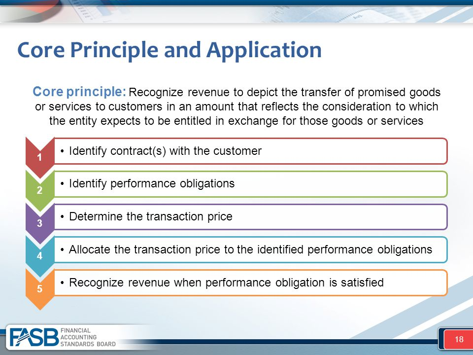 Core Principle and Application