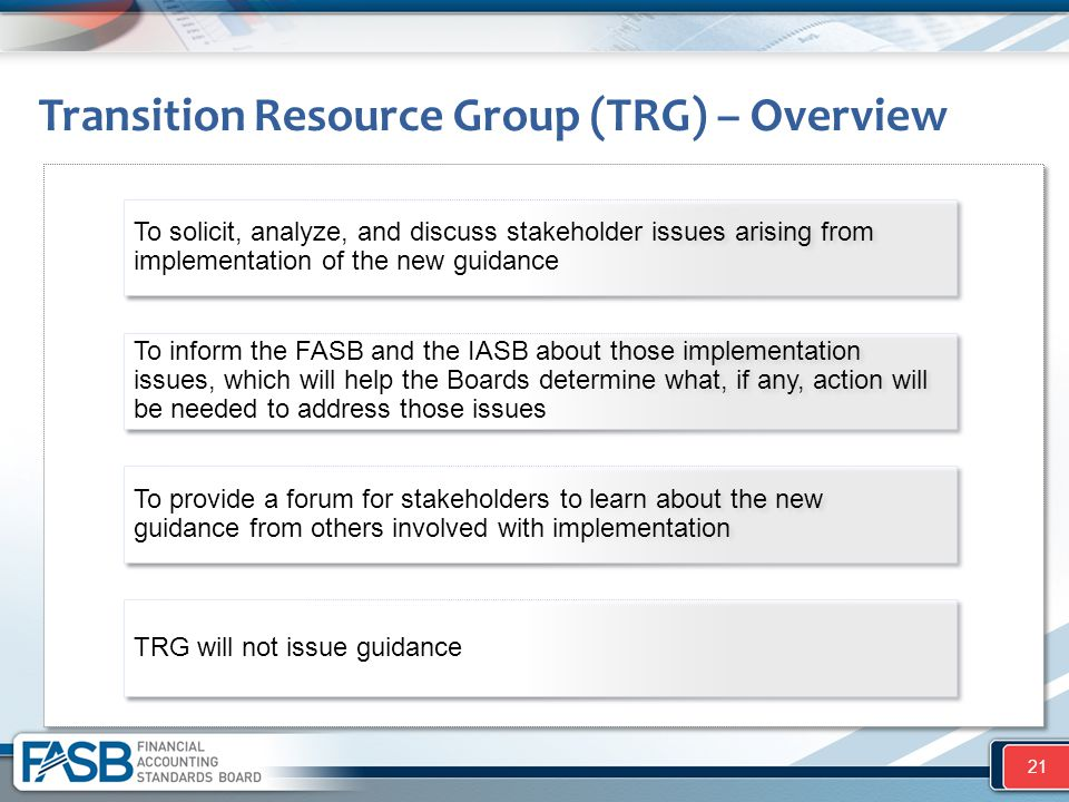 Transition Resource Group (TRG) – Overview