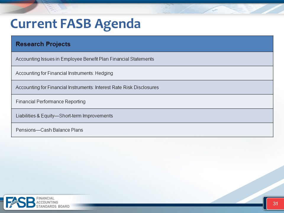 Current FASB Agenda Research Projects