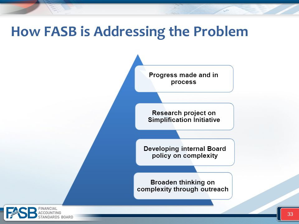 How FASB is Addressing the Problem