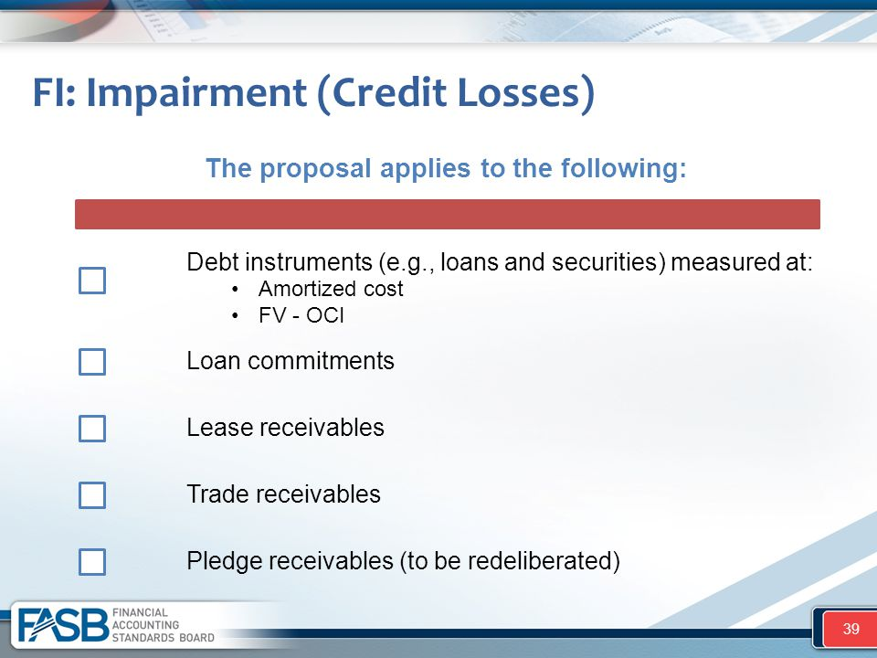 FI: Impairment (Credit Losses)