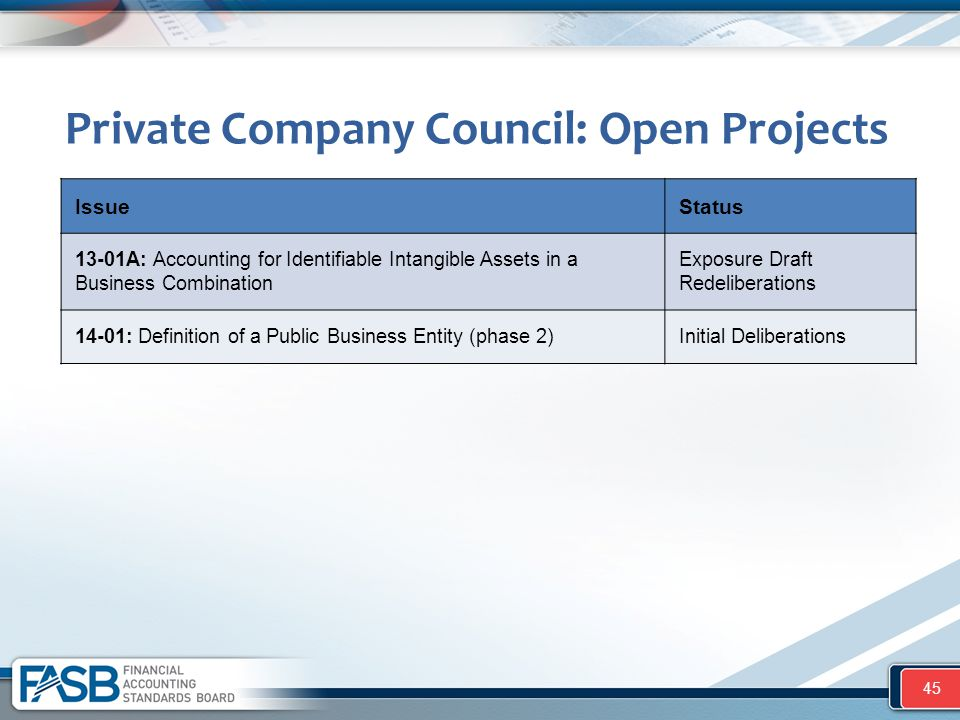 Private Company Council: Open Projects