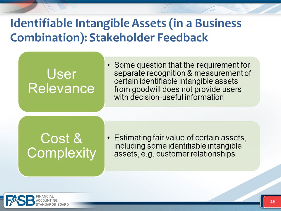 Identifiable Intangible Assets (in a Business Combination): Stakeholder Feedback