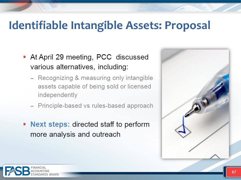 Identifiable Intangible Assets: Proposal