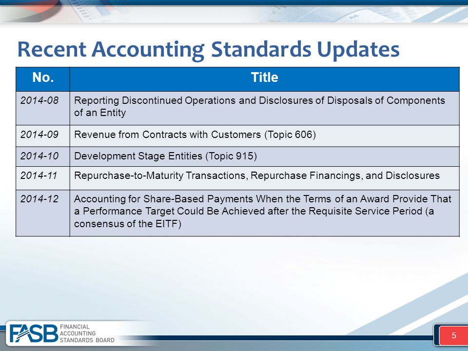 Recent Accounting Standards Updates