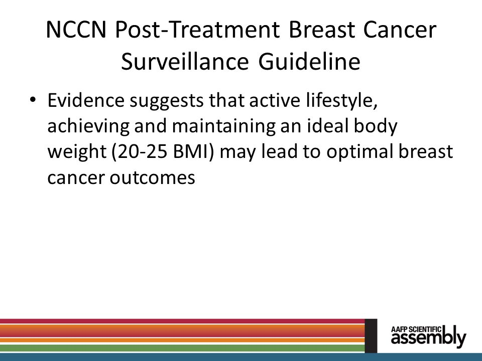 NCCN Post-Treatment Breast Cancer Surveillance Guideline
