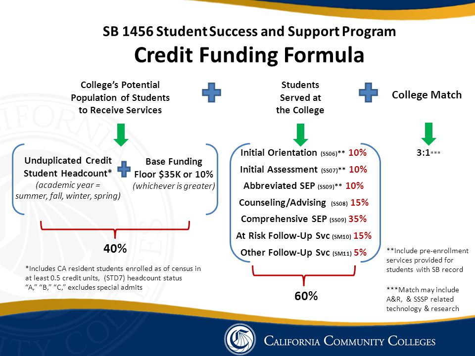 SB 1456 Student Success and Support Program Credit Funding Formula