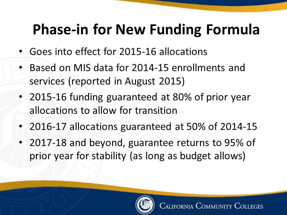 Phase-in for New Funding Formula