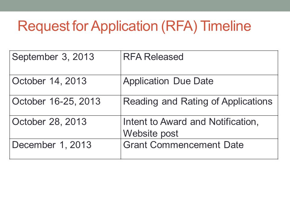 Request for Application (RFA) Timeline