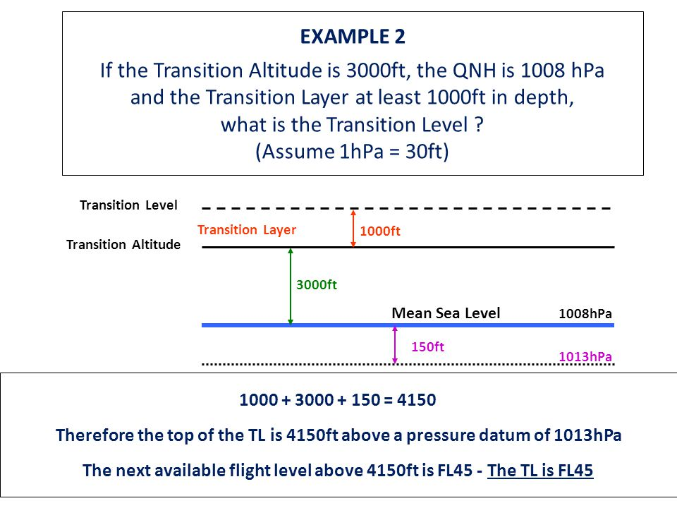The next available flight level above 4150ft is FL45 - The TL is FL45