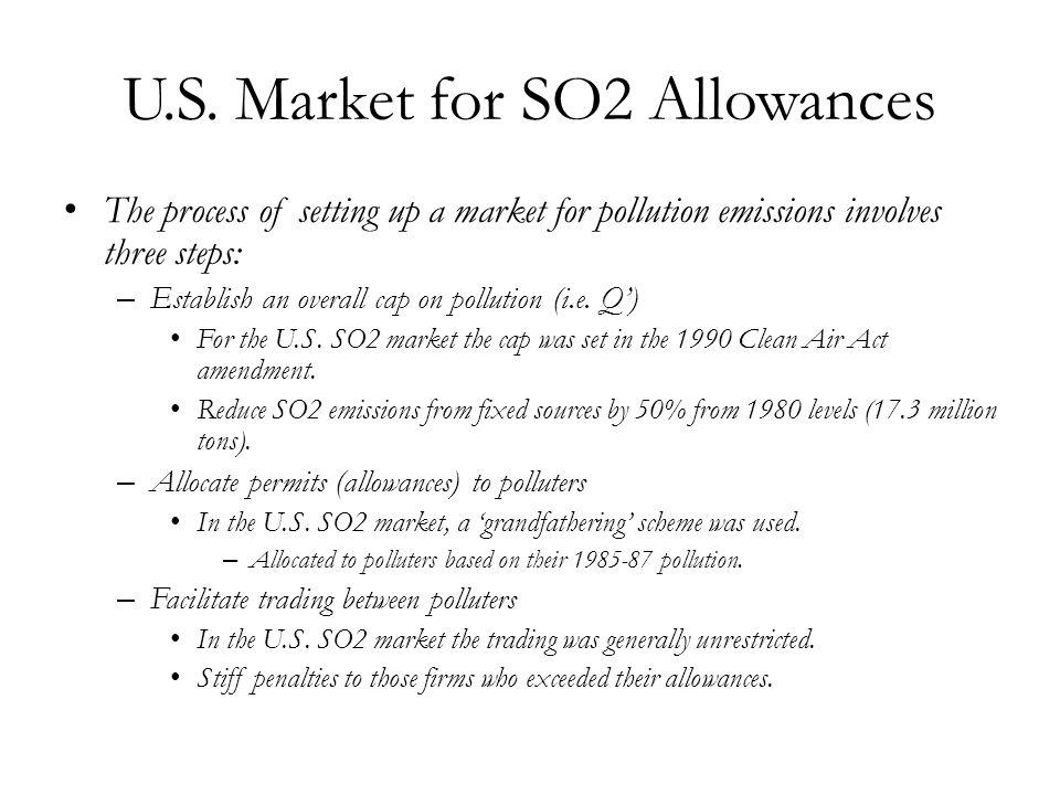 U.S. Market for SO2 Allowances