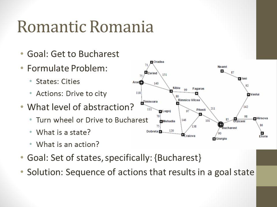 Romantic Romania Goal: Get to Bucharest Formulate Problem: