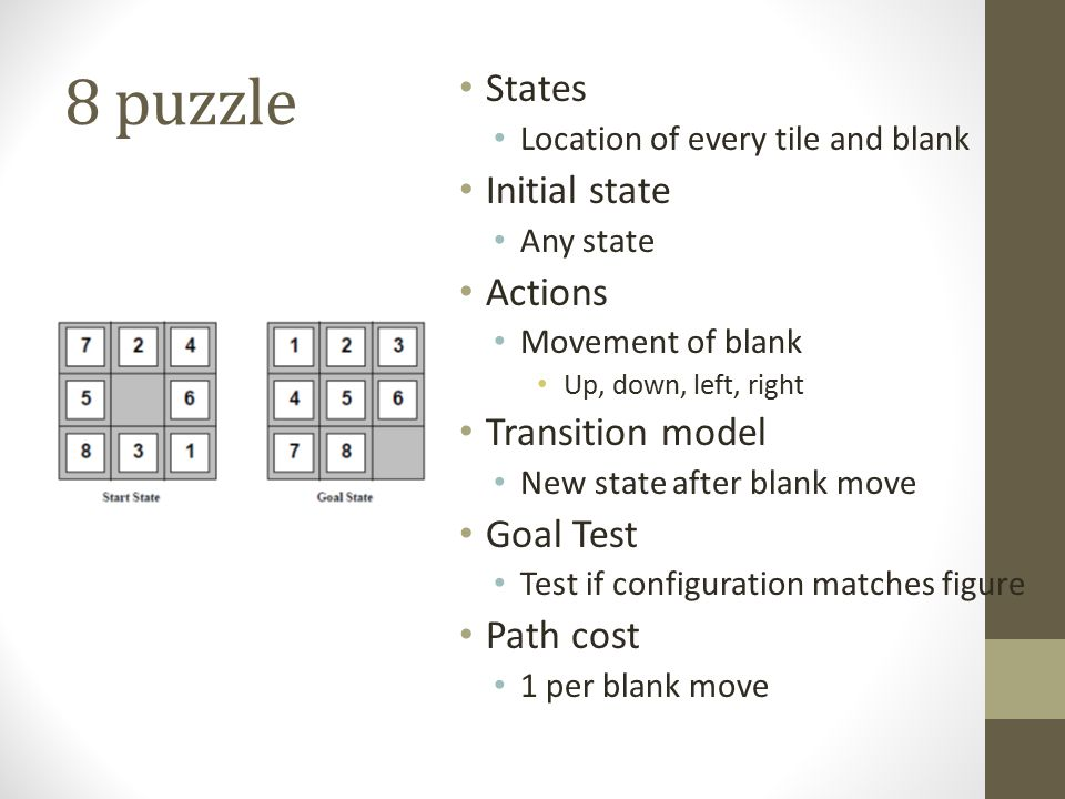 8 puzzle States Initial state Actions Transition model Goal Test