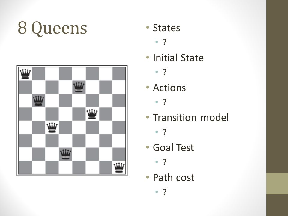 8 Queens States Initial State Actions Transition model Goal Test