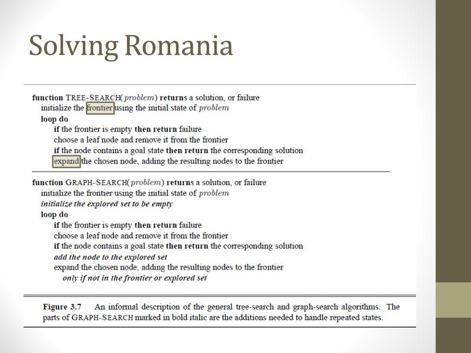 Solving Romania