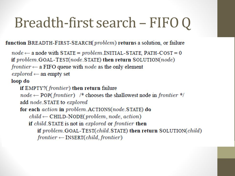 Breadth-first search – FIFO Q