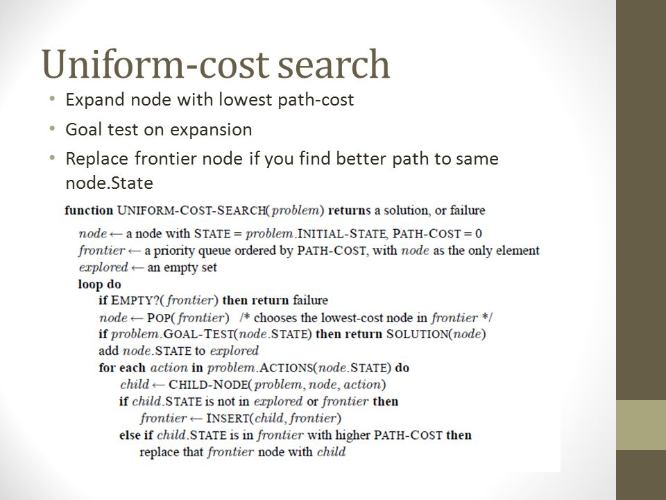 Uniform-cost search Expand node with lowest path-cost
