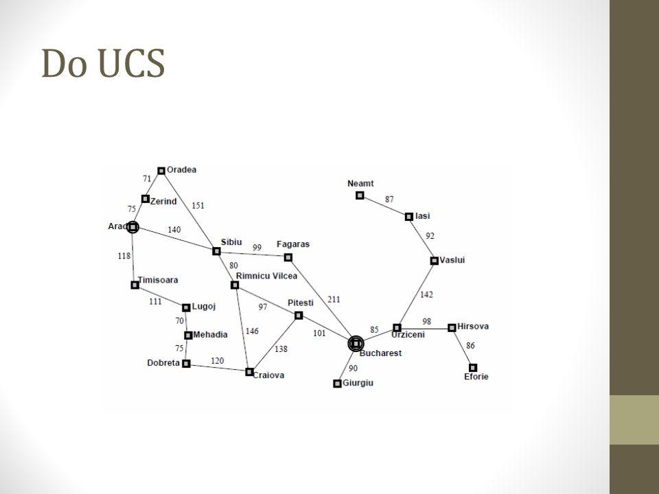 Do UCS