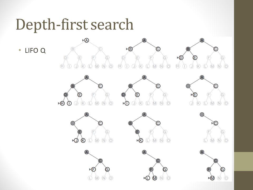 Depth-first search LIFO Q