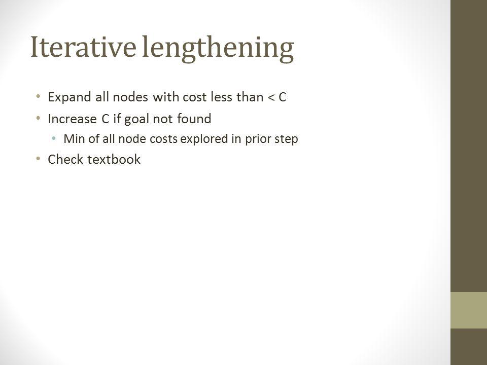 Iterative lengthening