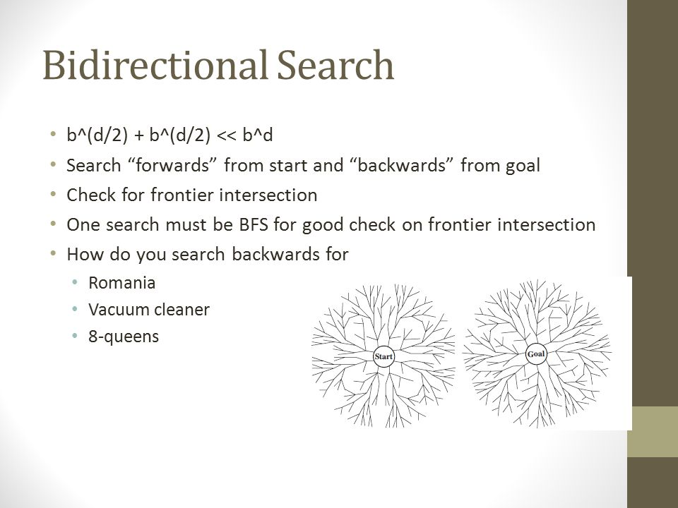 Bidirectional Search b^(d/2) + b^(d/2) << b^d