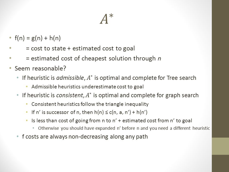 𝐴 ∗ f(n) = g(n) + h(n) = cost to state + estimated cost to goal