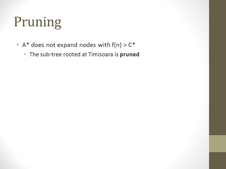 Pruning A* does not expand nodes with f(n) > C*