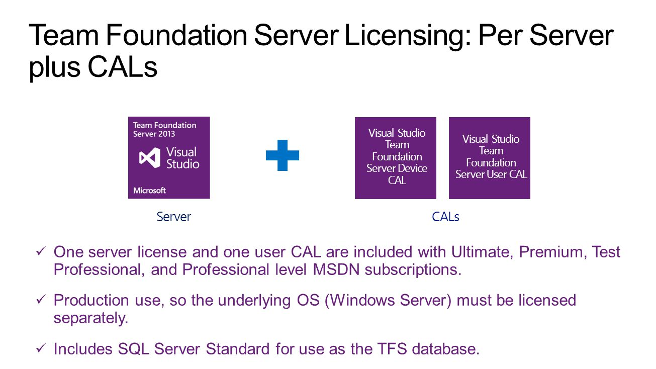 Team Foundation Server Licensing: Per Server plus CALs