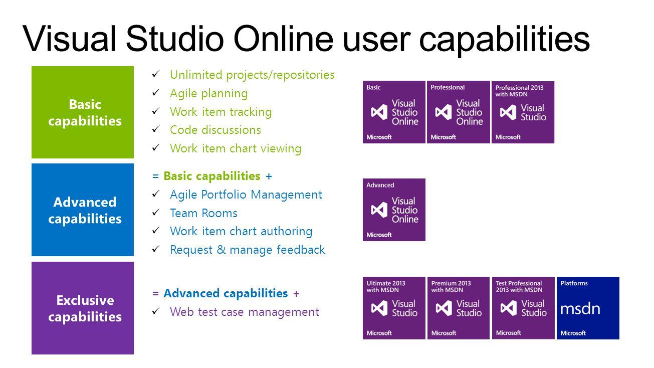 Visual Studio Online user capabilities
