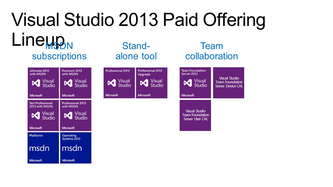 Visual Studio 2013 Paid Offering Lineup