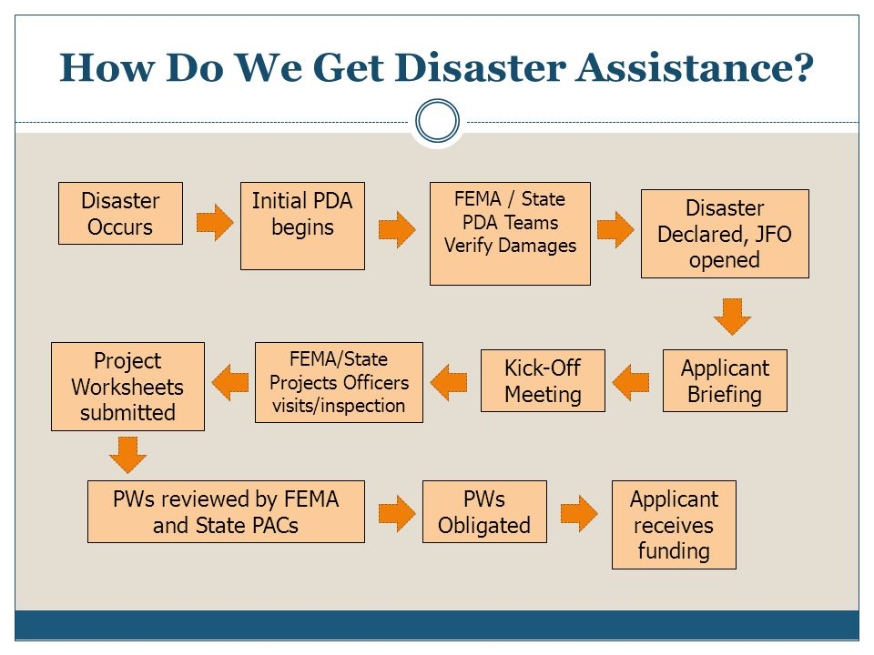 How Do We Get Disaster Assistance