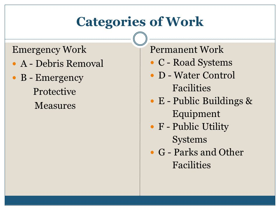 Categories of Work Emergency Work A - Debris Removal B - Emergency