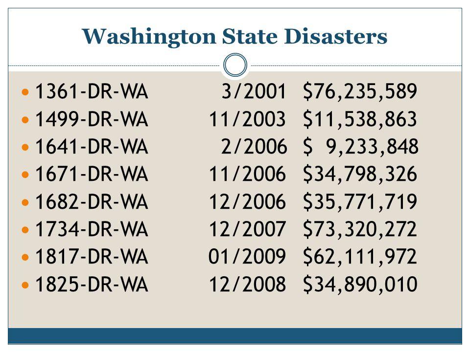 Washington State Disasters