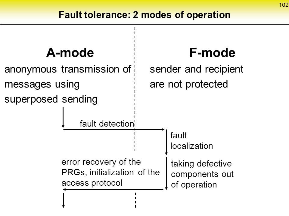 Fault tolerance: 2 modes of operation
