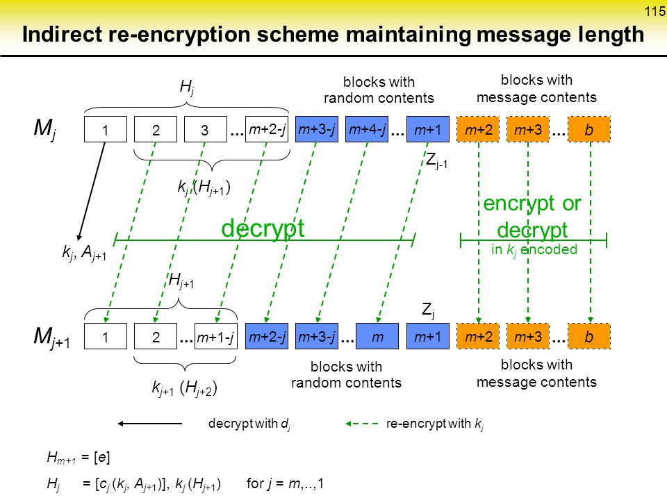 Indirect re-encryption scheme maintaining message length