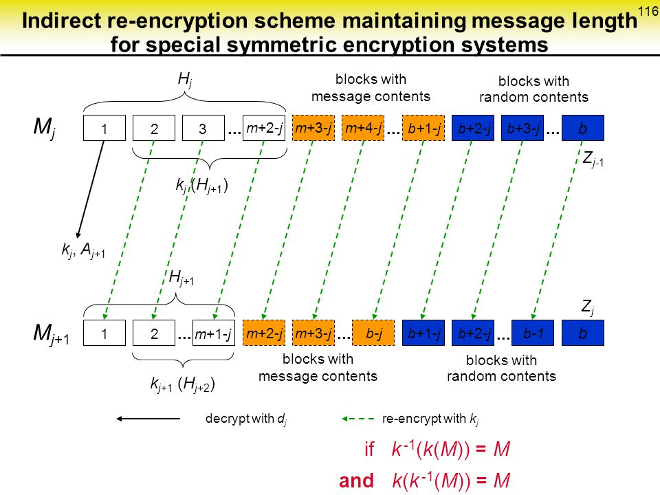 Indirect re-encryption scheme maintaining message length for special symmetric encryption systems