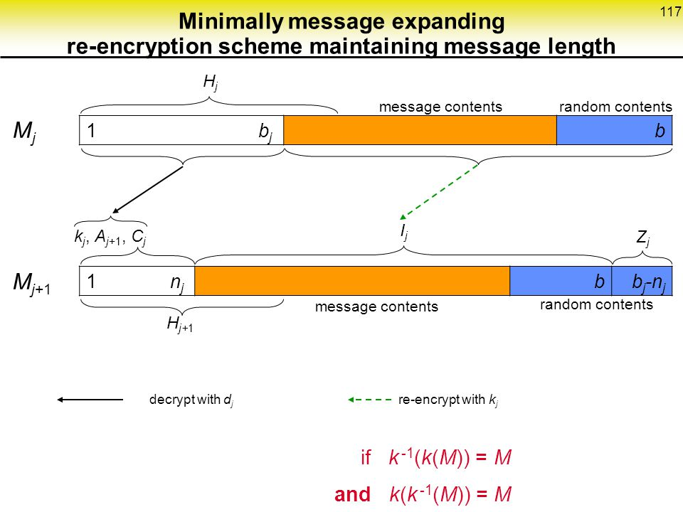 Minimally message expanding re-encryption scheme maintaining message length