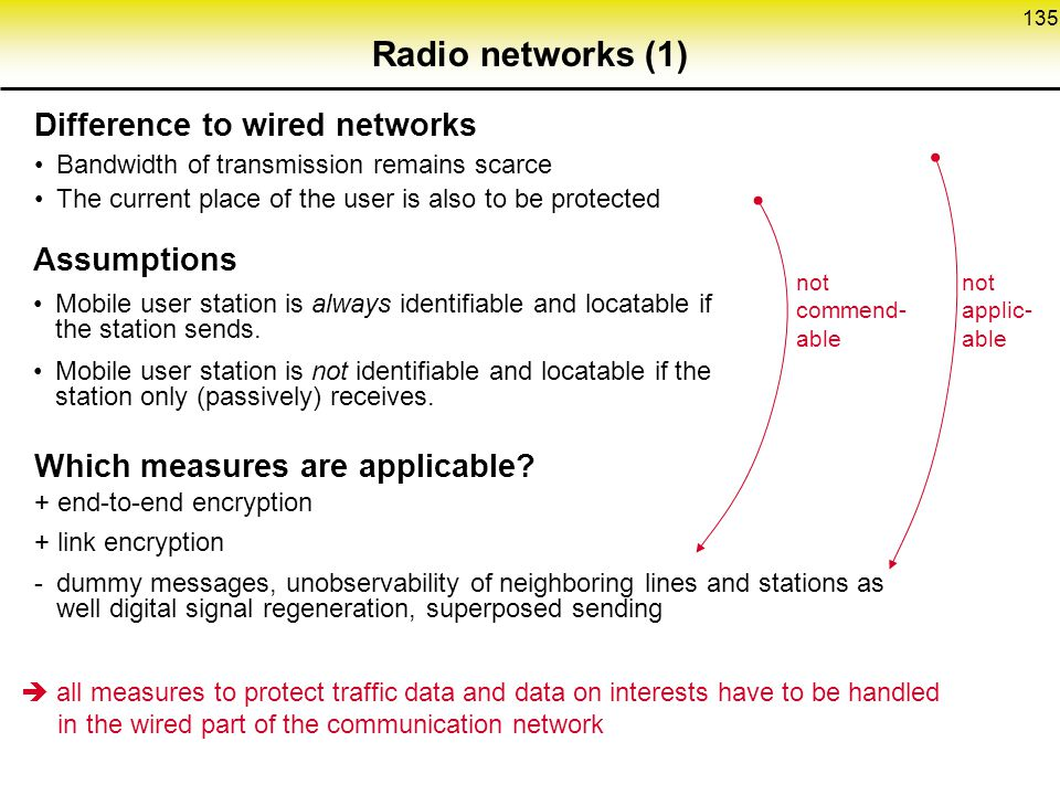 Radio networks (1) Difference to wired networks Assumptions