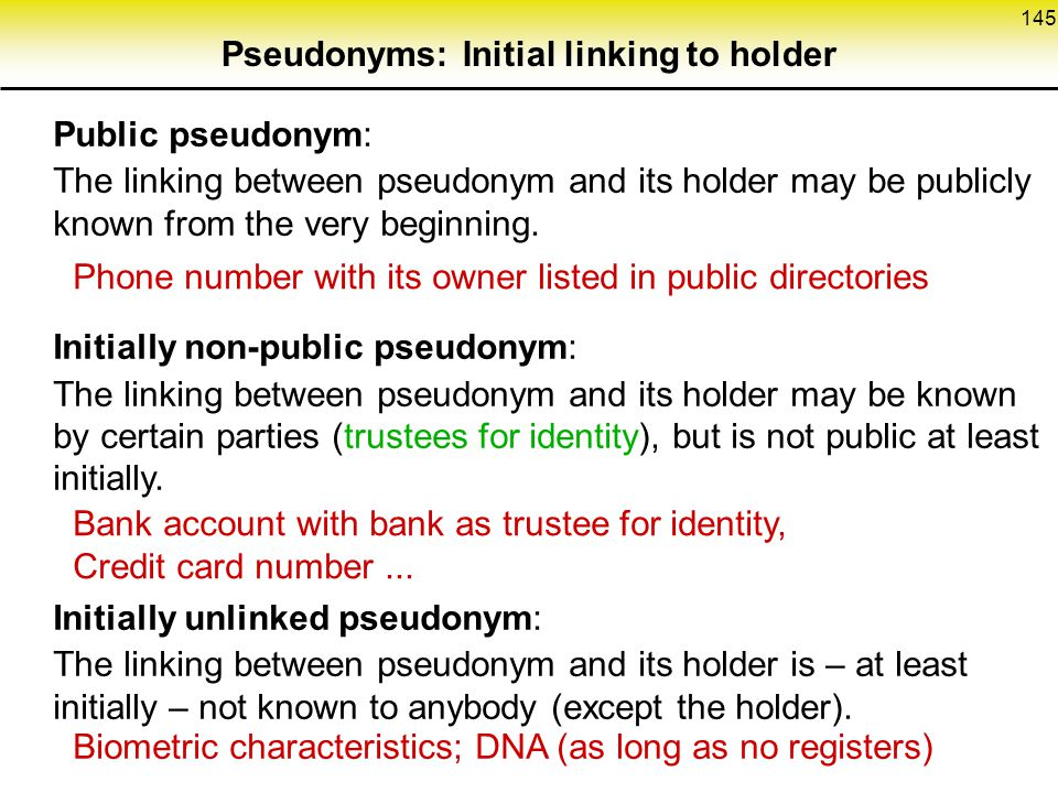 Pseudonyms: Initial linking to holder