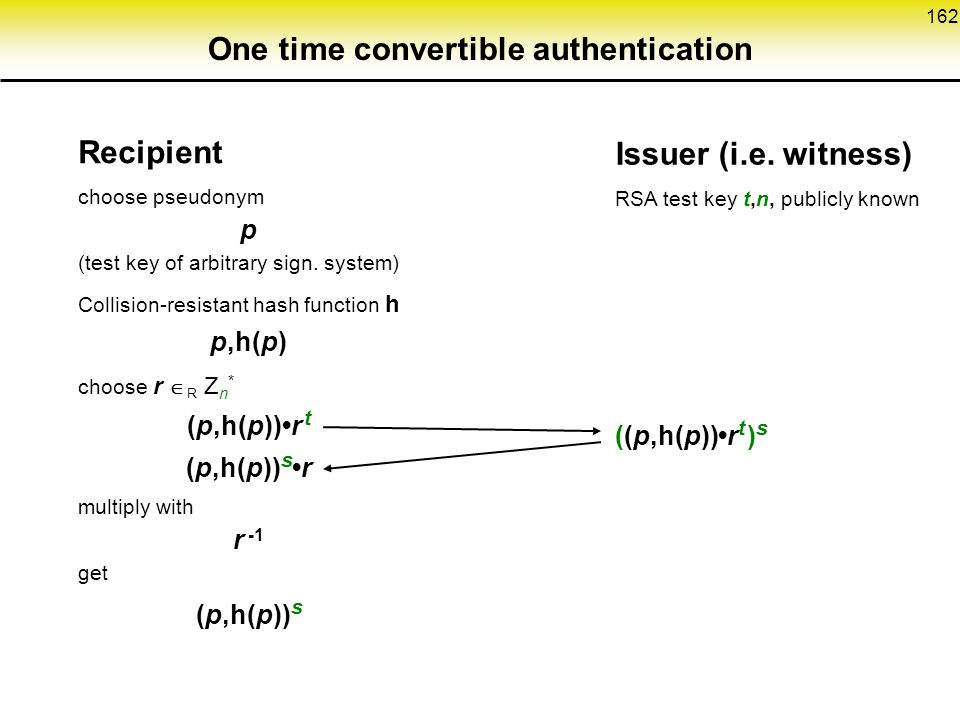 One time convertible authentication