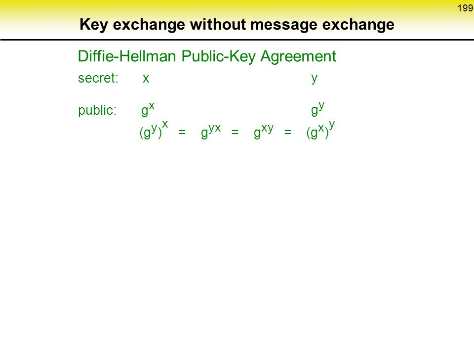 Key exchange without message exchange