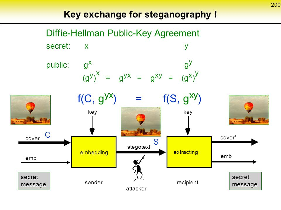 Key exchange for steganography !