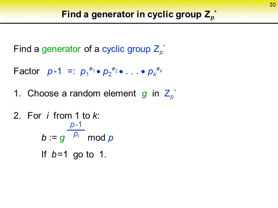 Find a generator in cyclic group Zp*