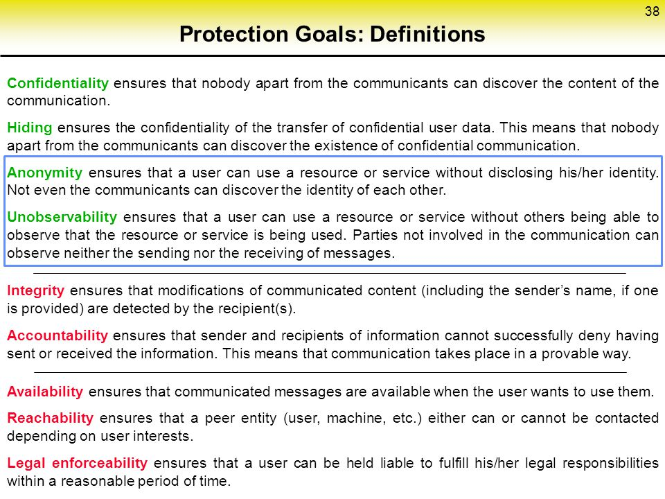 Protection Goals: Definitions