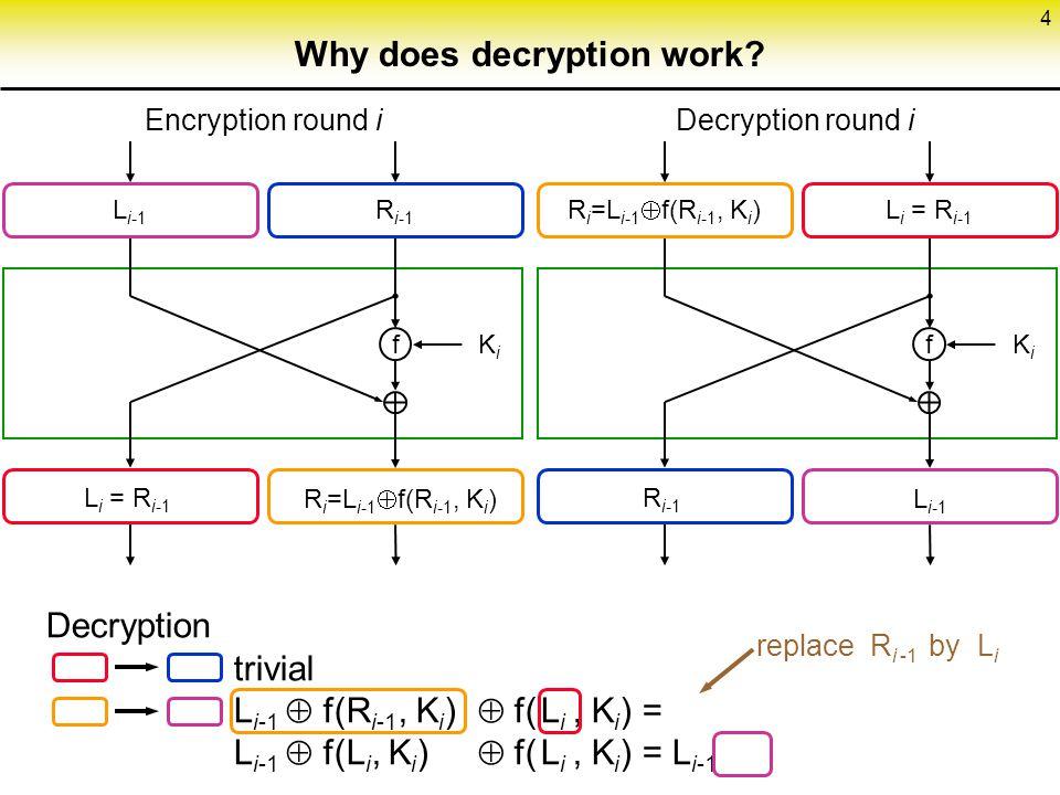 Why does decryption work