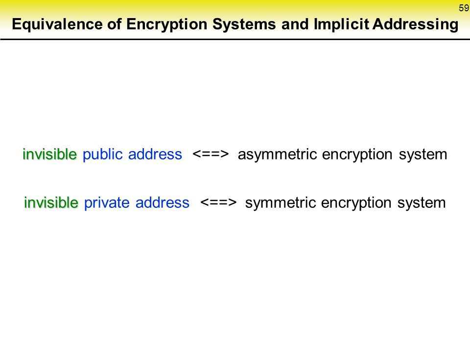 Equivalence of Encryption Systems and Implicit Addressing