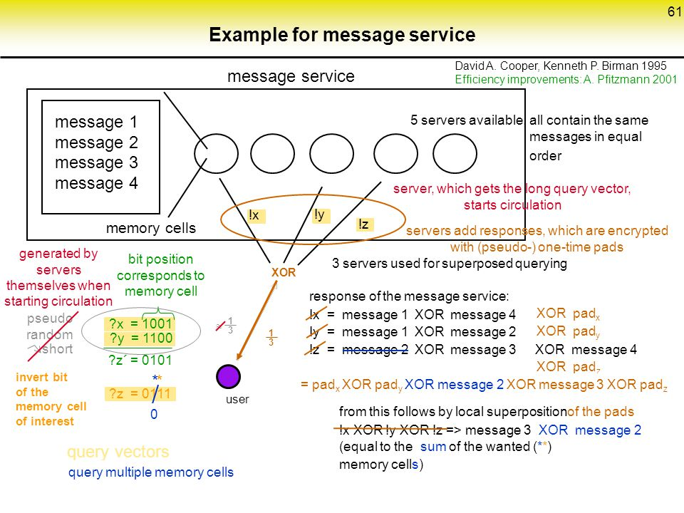 Example for message service