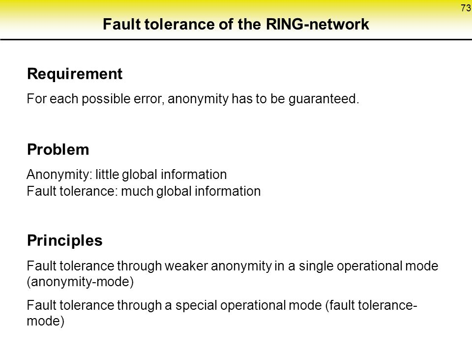 Fault tolerance of the RING-network