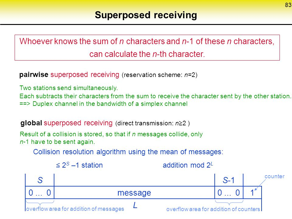 Superposed receiving Whoever knows the sum of n characters and n-1 of these n characters, can calculate the n-th character.